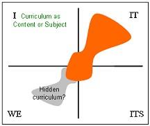 ContentSubject.jpg